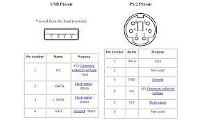 dmx pc keyboard interface wiring diagram stylesync me in