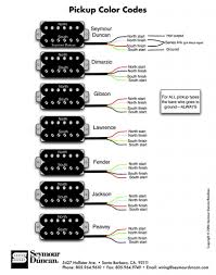 humbucker wire color translation seymour duncan and wiring diagrams