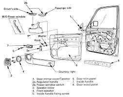repair guides interior door panels autozone com