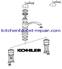 kohler kitchen faucet parts diagram kohler kitchen faucet parts diagram rapflava