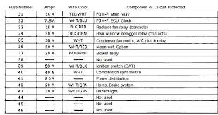 peugeot 206 y reg fuse diagram peugeot wiring diagram schematic