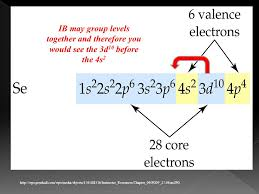 ionic bonding topic ppt download