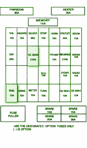 2003 kia sportage heater fuse box diagram u2013 circuit wiring diagrams