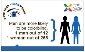 Color Blind Men Color Blindness Affects A Significant Percentage Of The Population