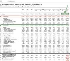 nonprofit balance sheet exnonprofit balance sheet nonprofit