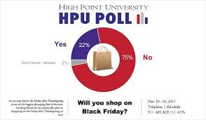 black friday shopping nc poll says most avoid in carolina