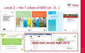 overview of bim in the uk tekla campus
