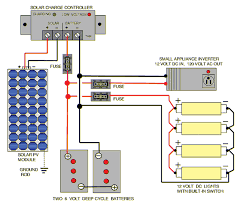 image result for drawing guide of solar panel to inverter solar