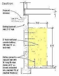 fixing a bowed basement wall jlc online reinforced concrete
