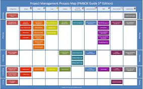 Process Map Template Excel Uncategorized T