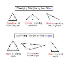 classifying triangles worksheet free worksheets library download