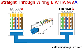 cat 6 connector wiring diagram wiring diagrams