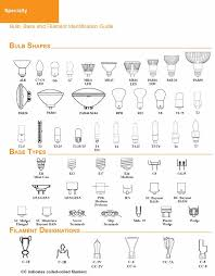 light bulb sizes types shapes u0026 color temperatures reference guide