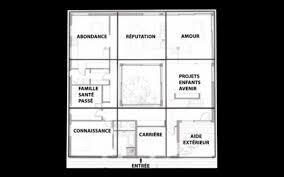 orientation chambre feng shui feng shui chambre orientation design d intérieur et inspiration