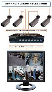 how to display 4 cctv cameras on 1 monitor quad split screen