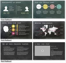 chalkboard powerpoint template u2013 10 free ppt pptx documents