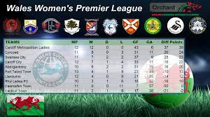 wales premier league table cardiff metropolitan ladies lead wales women s premier league 19th