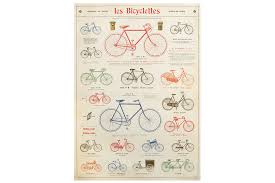 bicycle wrapping paper les bicyclettes wrapping paper cyclemiles