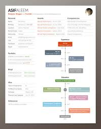 one page rsum site resume 1 page template resume one page or two