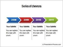 5 creative powerpoint timeline ideas