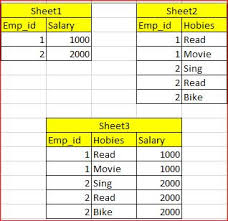 how to join two excel worksheets based on a column as key using