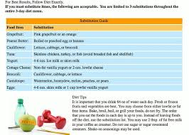3 day diet grapefruit substitute fast diet plan what to know