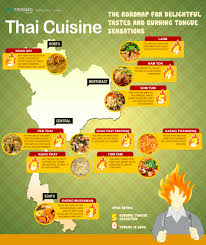 Map Of Thailand Food Infographics Spicy Thai Food Map