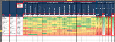 staff holiday planner excel template zen and the art of stack ranking with excel mlynn org excel based stack ranking tool