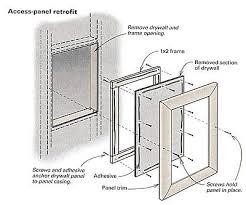 9 best access doors images on pinterest basement ideas attic