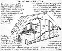 Green House Plans Free Lean To Greenhouse Plans That Attaches To Your Garage Or Side