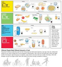 food 4 sports helping you eat like a pro athlete