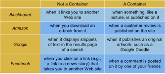 when is a web site a container the mla style center