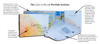 Map Sliding Thought Blog by Listen To My Life U2013 Christian Life Mapping