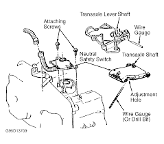 2002 chevy cavalier fuse box wiring diagram byblank