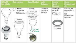 what size light bulb sizes of recessed lights recessed light bulb sizes table design what