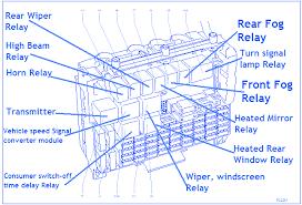 vauxhall astra sxi 2004 engine fuse box block circuit breaker