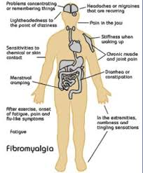 pain body pain and tiredness it could be fibromyalgia
