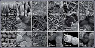 Multiphase TiO2 nanostructures a review of efficient synthesis