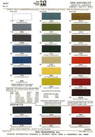1970 chevelle paint codes