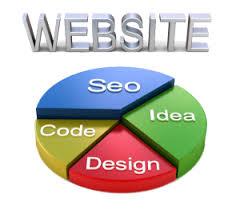 web design and development guelph cambridge kitchener waterloo
