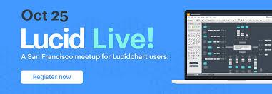 how to make a concept map lucidchart
