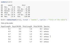 frequency table in r ms office how to present a nice looking frequency table from r in
