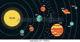 earth solar system orbits stock photos u0026 earth solar system orbits
