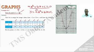 math solution online dugarbin com