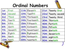 math grade 1 unit 2 little house 123