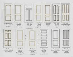 16 Interior Door Interior Door Panel Styles Interior Doors Ideas