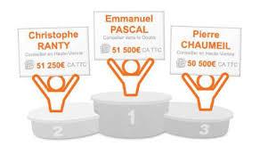 Challenge Commercial Challenge Commercial Safti Plus De 50 000 De Chiffre D Affaires