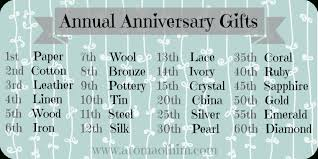 2nd anniversary traditional gift wedding gift traditional 7th wedding anniversary gifts