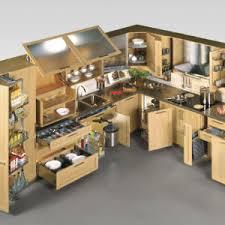 quincaillerie armoire de cuisine le chef de file en quincaillerie spécialisée quincaillerie richelieu
