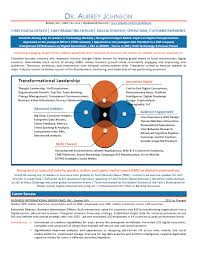 Coo Resume Templates Cmo Resume Chief Marketing Officer Resume Samples Cdo Resumes
